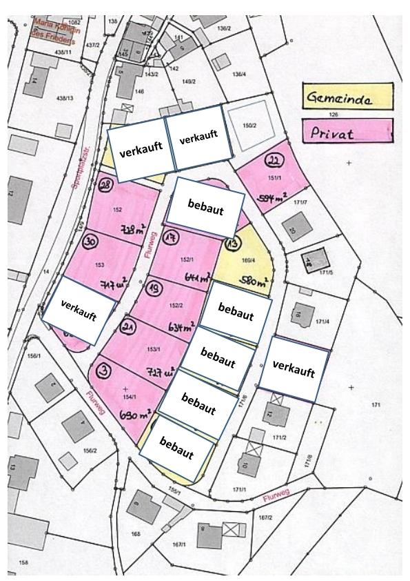 Sonniges Baugebiet Flurweg, Stand August 2020