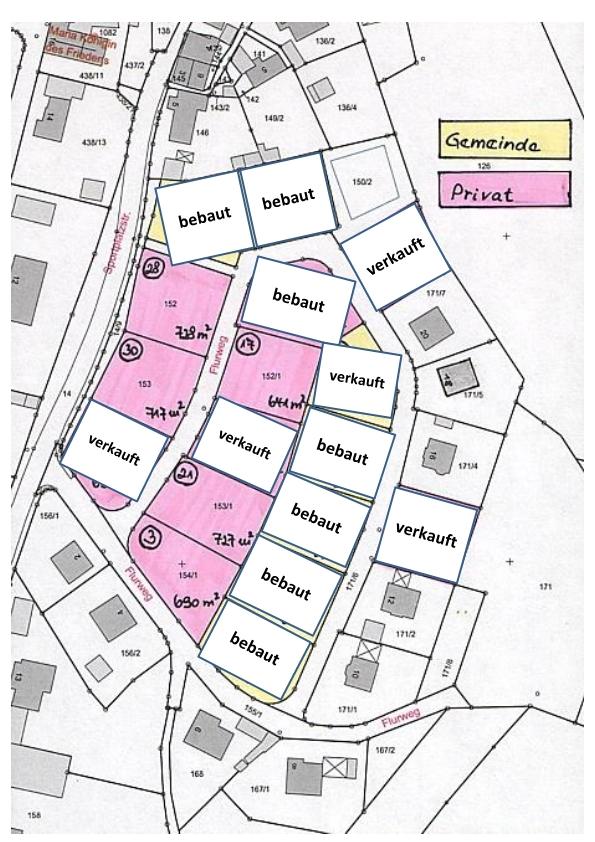 Sonniges Baugebiet Flurweg, Stand August 2021